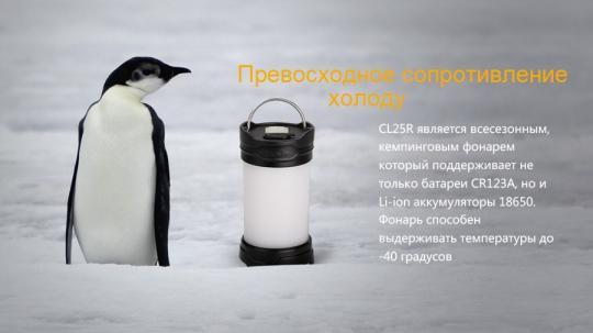 Фонарь Fenix CL25R Кемпинговый