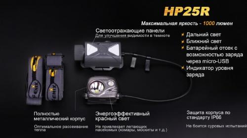 Фонарь Fenix HP25R XM-L2 U2 Налобный_3