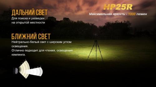 Фонарь Fenix HP25R XM-L2 U2 Налобный_4