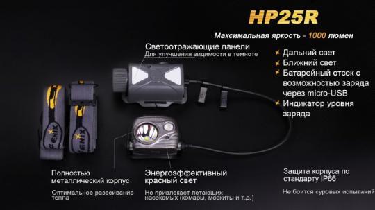 Фонарь Fenix HP25R XM-L2 U2 Налобный